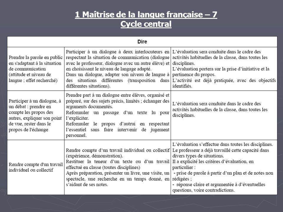 1 Maîtrise de la langue française – 7 Cycle central