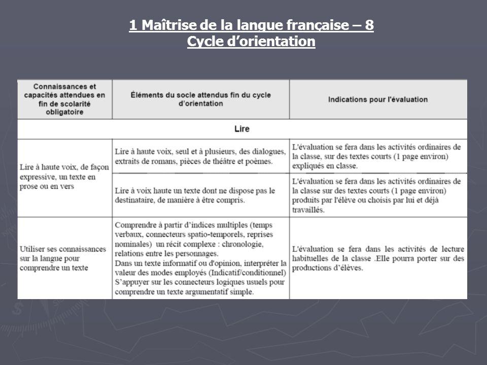 1 Maîtrise de la langue française – 8 Cycle dorientation
