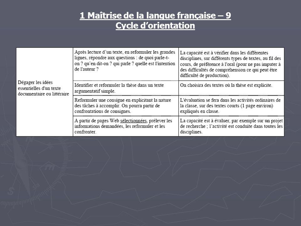 1 Maîtrise de la langue française – 9 Cycle dorientation