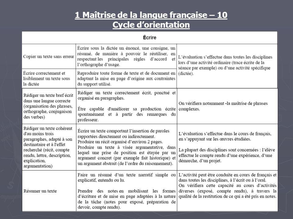 1 Maîtrise de la langue française – 10 Cycle dorientation