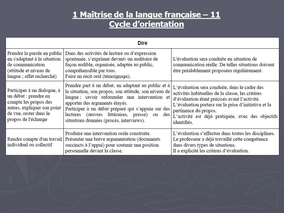 1 Maîtrise de la langue française – 11 Cycle dorientation