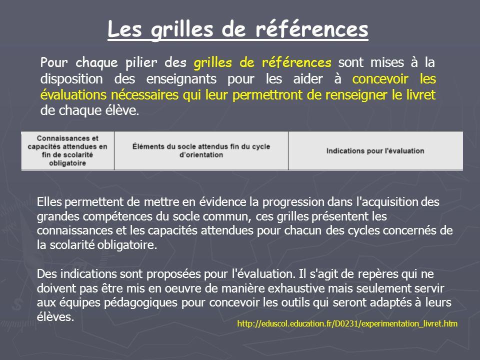 Les grilles de références Pour chaque pilier des grilles de références sont mises à la disposition des enseignants pour les aider à concevoir les évaluations nécessaires qui leur permettront de renseigner le livret de chaque élève.