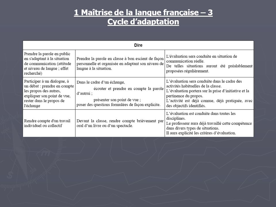1 Maîtrise de la langue française – 3 Cycle dadaptation