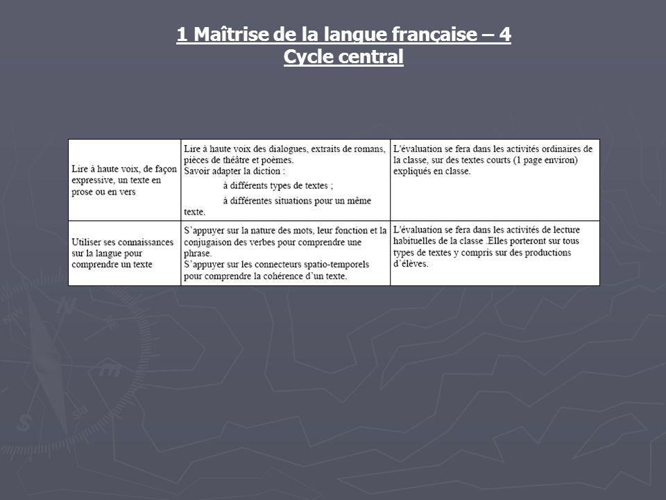 1 Maîtrise de la langue française – 4 Cycle central