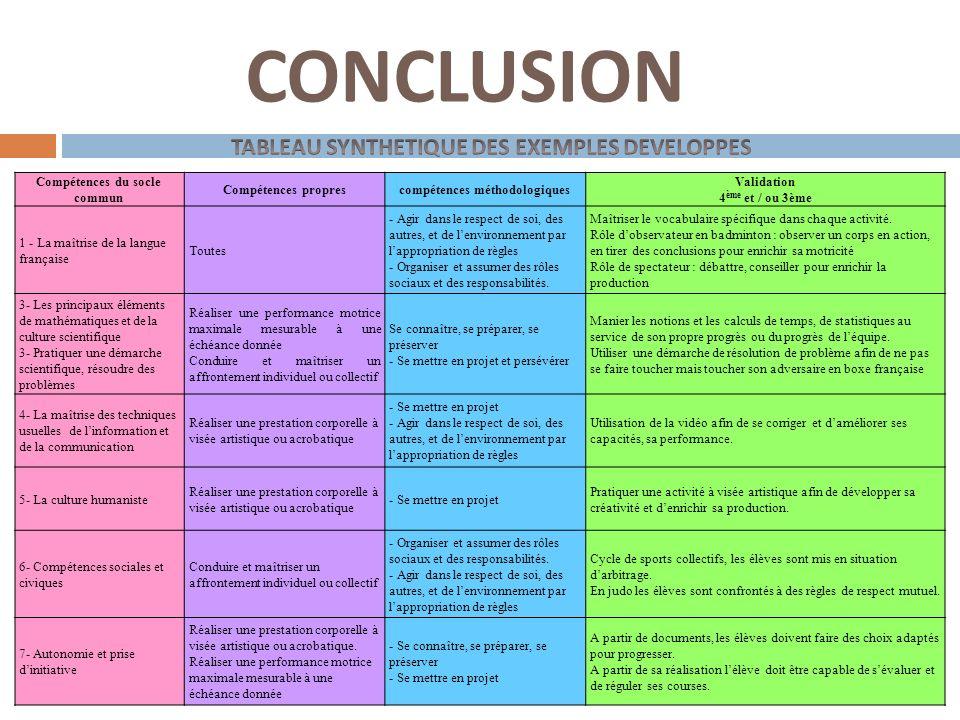 CONCLUSION Compétences du socle commun Compétences proprescompétences méthodologiques Validation 4 ème et / ou 3ème 1 - La maîtrise de la langue franç