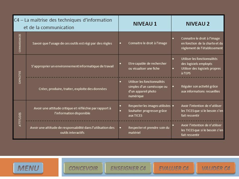 C4 – La maitrise des techniques dinformation et de la communication NIVEAU 1NIVEAU 2 CONNAISSANCES Savoir que lusage de ces outils est régi par des rè