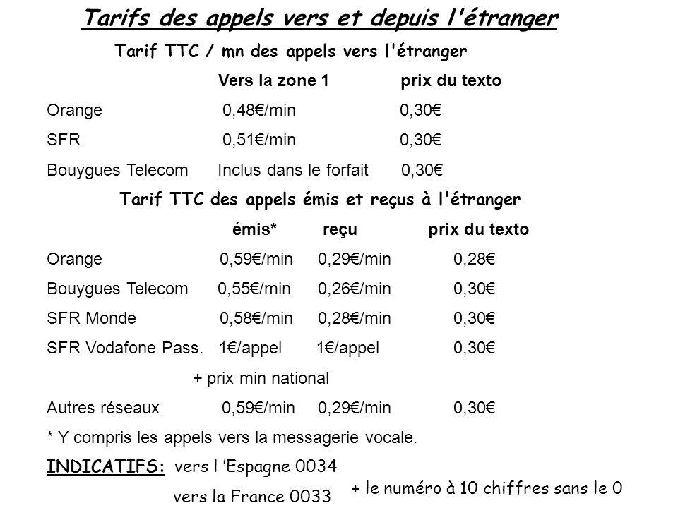 Tarifs des appels vers et depuis l'étranger Tarif TTC / mn des appels vers l'étranger Vers la zone 1 prix du texto Orange 0,48/min 0,30 SFR 0,51/min 0