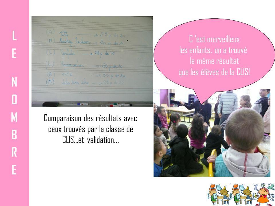 Comparaison des résultats avec ceux trouvés par la classe de CLIS…et validation...