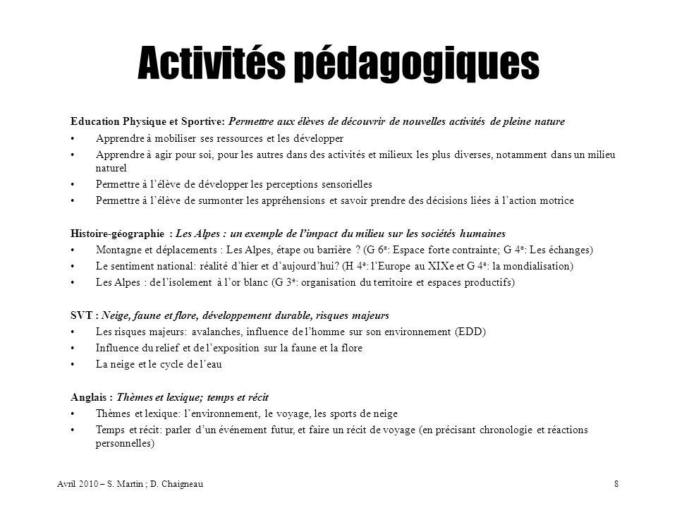 Activités pédagogiques Education Physique et Sportive: Permettre aux élèves de découvrir de nouvelles activités de pleine nature Apprendre à mobiliser