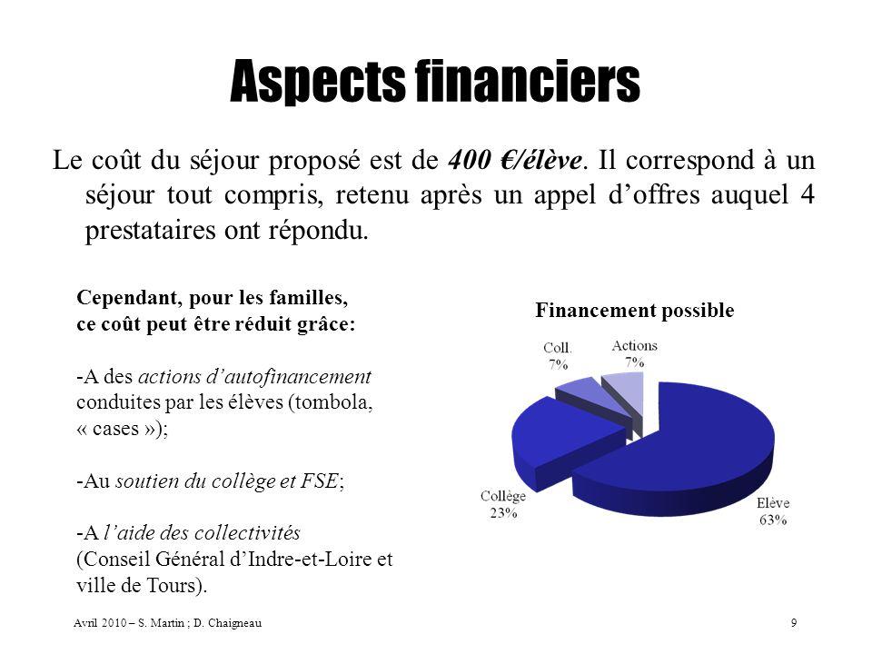Aspects financiers Le coût du séjour proposé est de 400 /élève. Il correspond à un séjour tout compris, retenu après un appel doffres auquel 4 prestat