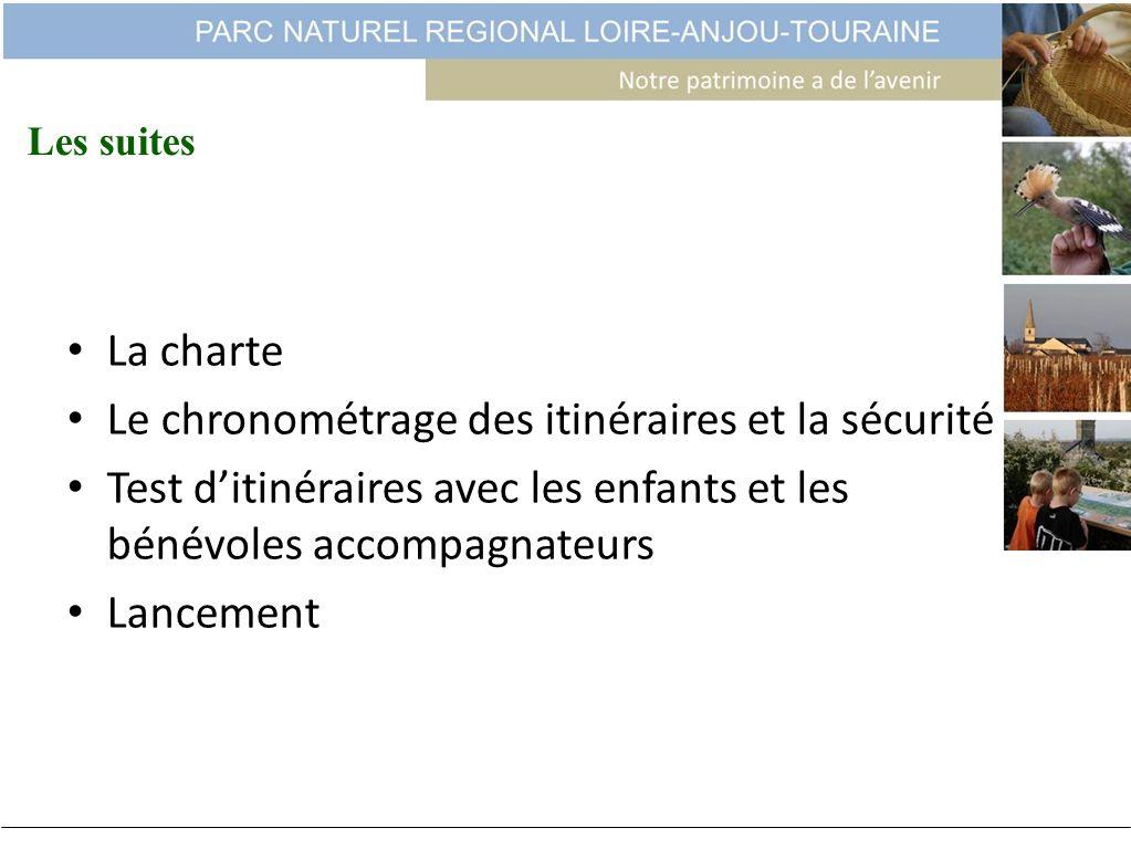 Les suites La charte Le chronométrage des itinéraires et la sécurité Test ditinéraires avec les enfants et les bénévoles accompagnateurs Lancement