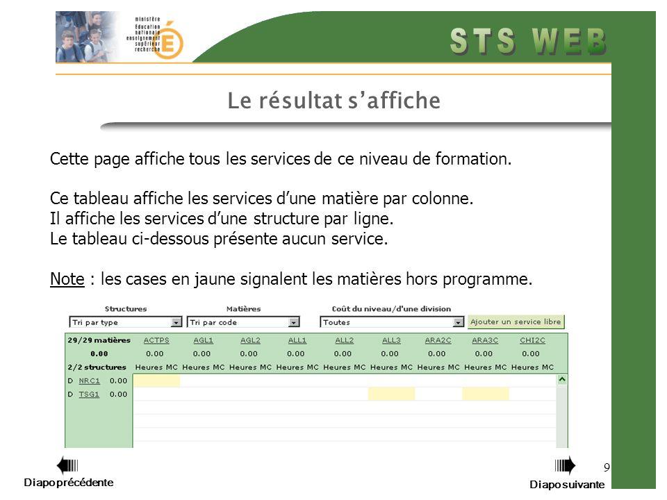 9 Le résultat saffiche Cette page affiche tous les services de ce niveau de formation.