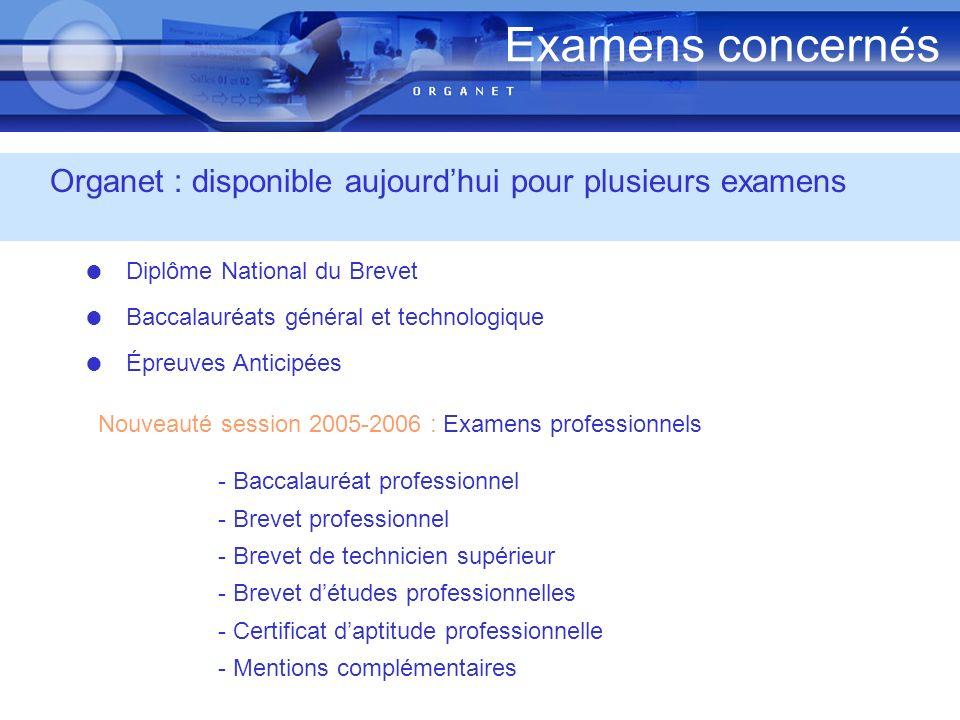 Examens concernés Organet : disponible aujourdhui pour plusieurs examens Diplôme National du Brevet Baccalauréats général et technologique Épreuves An