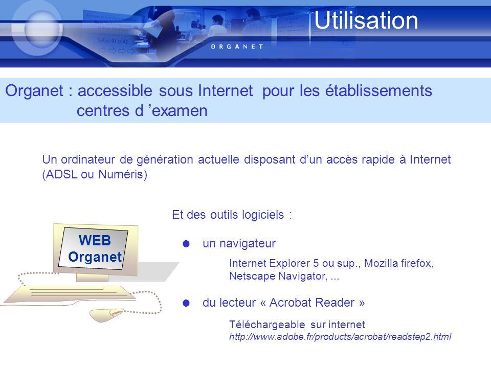 Utilisation WEB Organet Un ordinateur de génération actuelle disposant dun accès rapide à Internet (ADSL ou Numéris) Et des outils logiciels : un navi