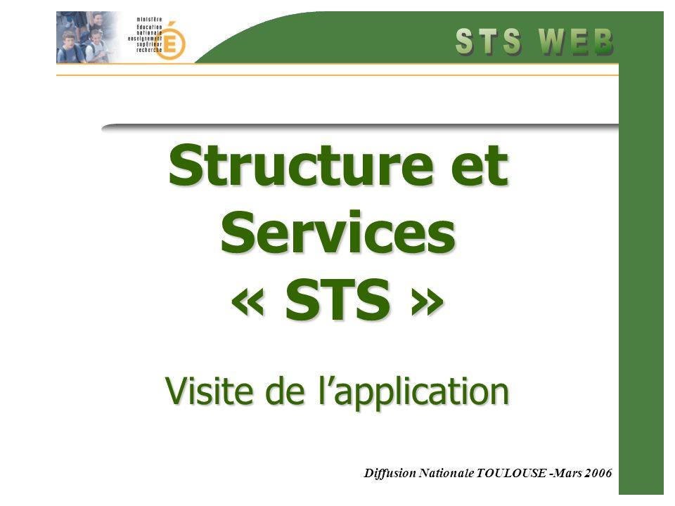 Diffusion Nationale TOULOUSE -Mars 2006 Structure et Services « STS » Visite de lapplication
