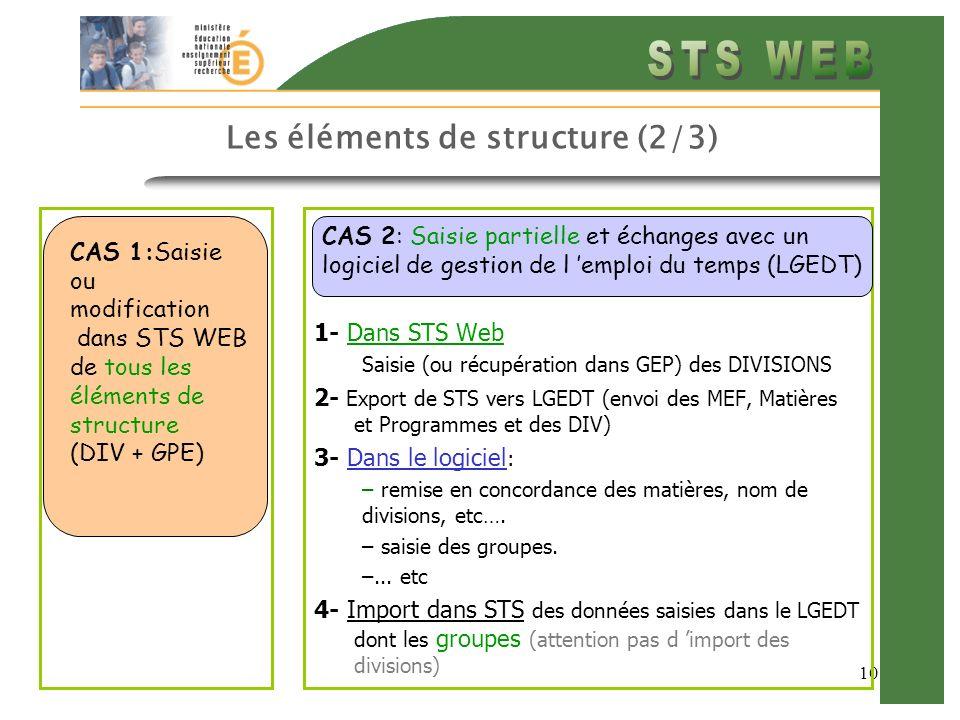 10 Les éléments de structure (2/3) 1- Dans STS Web Saisie (ou récupération dans GEP) des DIVISIONS 2- Export de STS vers LGEDT (envoi des MEF, Matière