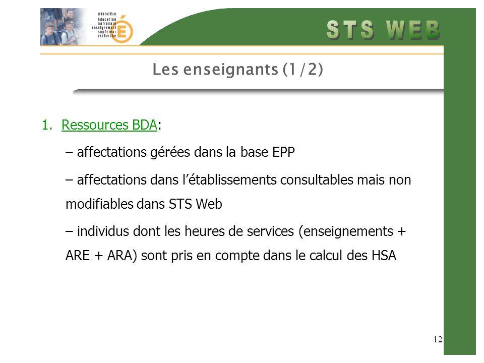 12 Les enseignants (1/2) 1.Ressources BDA: – affectations gérées dans la base EPP – affectations dans létablissements consultables mais non modifiable