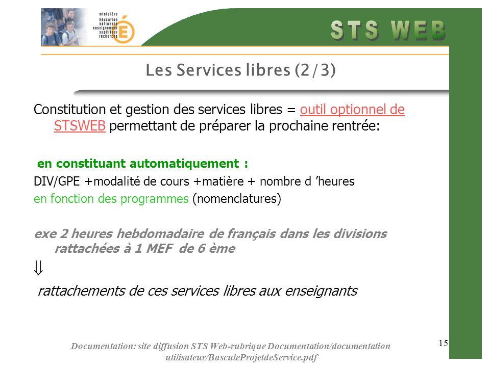 15 Les Services libres (2/3) Constitution et gestion des services libres = outil optionnel de STSWEB permettant de préparer la prochaine rentrée: en c