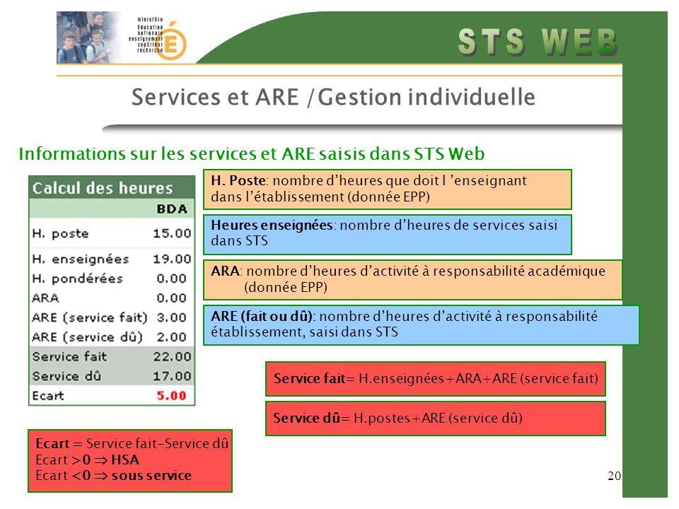 20 Services et ARE /Gestion individuelle Informations sur les services et ARE saisis dans STS Web H. Poste: nombre dheures que doit l enseignant dans