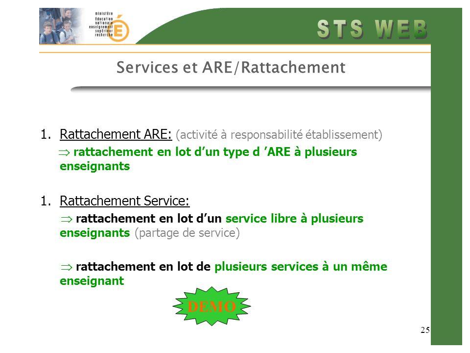 25 Services et ARE/Rattachement 1.Rattachement ARE: (activité à responsabilité établissement) rattachement en lot dun type d ARE à plusieurs enseignan