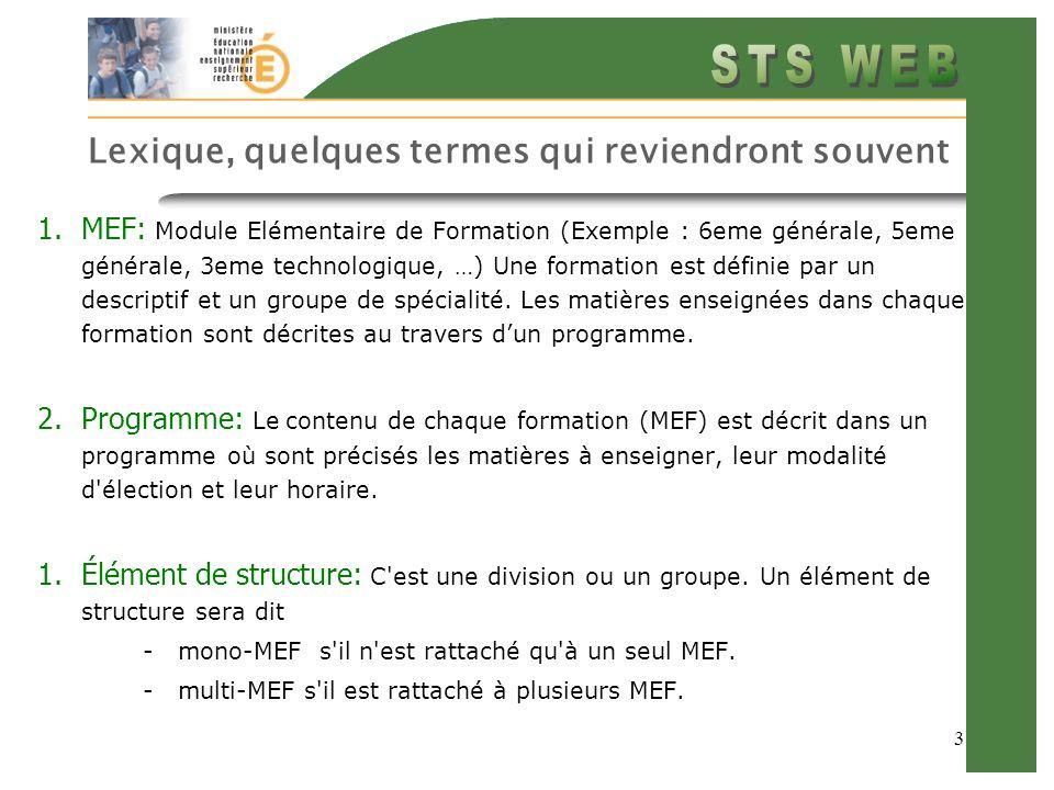 3 Lexique, quelques termes qui reviendront souvent 1.MEF: Module Elémentaire de Formation (Exemple : 6eme générale, 5eme générale, 3eme technologique,