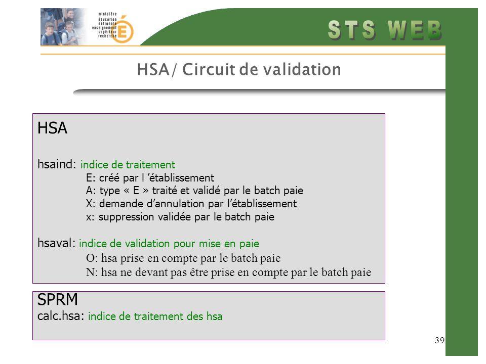 39 HSA/ Circuit de validation HSA hsaind: indice de traitement E: créé par l établissement A: type « E » traité et validé par le batch paie X: demande