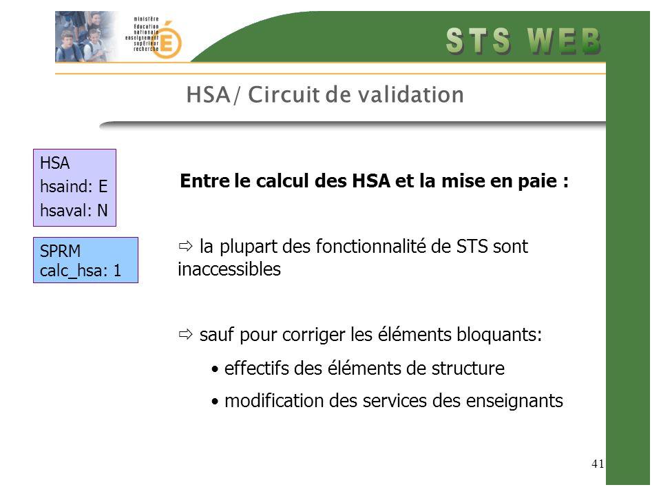 41 HSA/ Circuit de validation HSA hsaind: E hsaval: N SPRM calc_hsa: 1 Entre le calcul des HSA et la mise en paie : la plupart des fonctionnalité de S