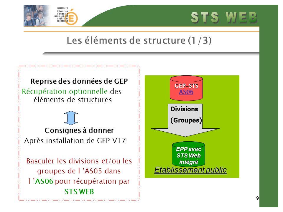 9 Les éléments de structure (1/3) Reprise des données de GEP Récupération optionnelle des éléments de structures Consignes à donner Après installation