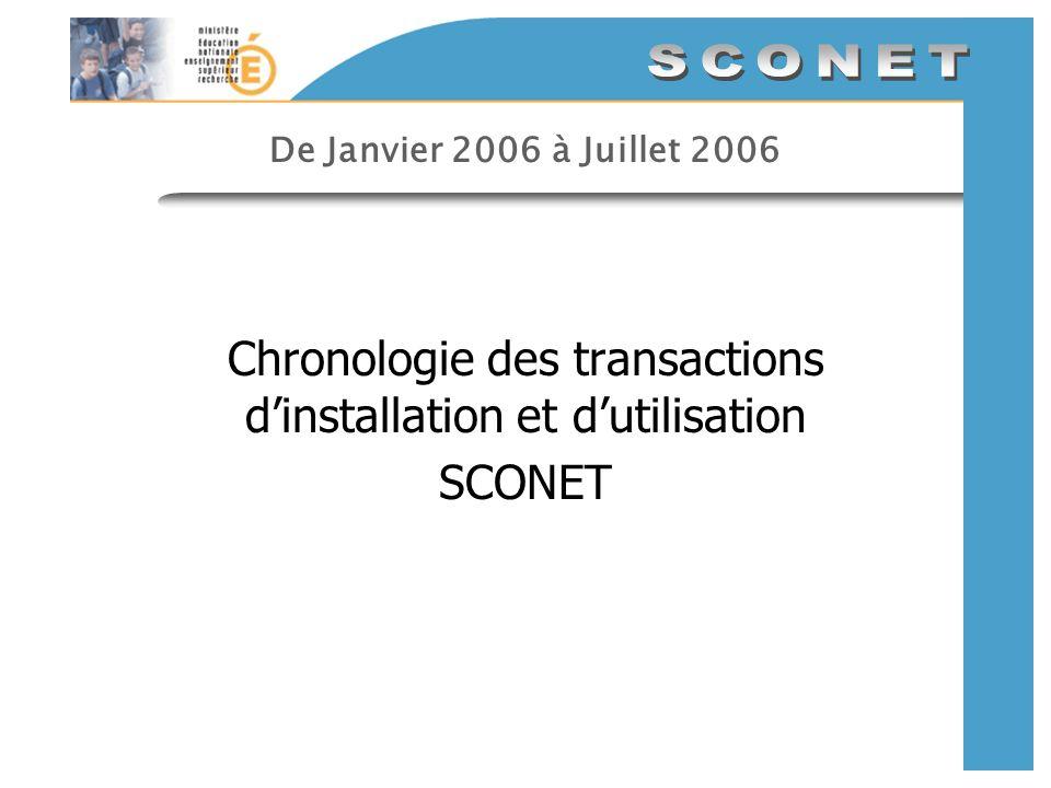 De Janvier 2006 à Juillet 2006 Chronologie des transactions dinstallation et dutilisation SCONET