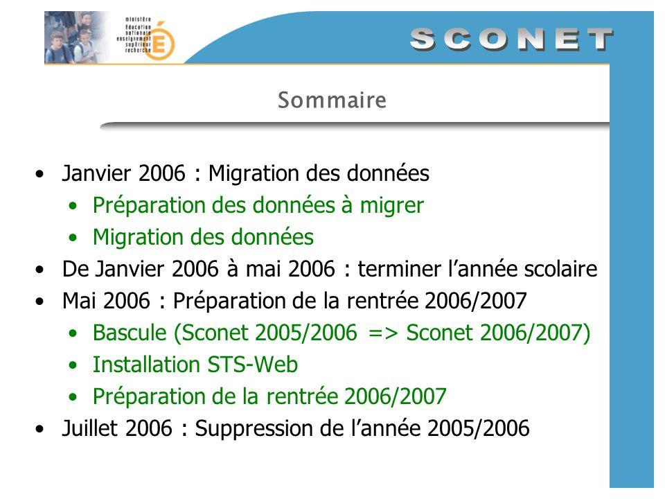 Sommaire Janvier 2006 : Migration des données Préparation des données à migrer Migration des données De Janvier 2006 à mai 2006 : terminer lannée scol