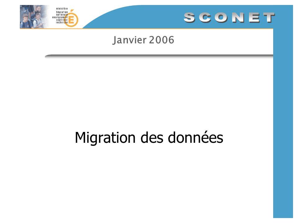 Janvier 2006 Migration des données