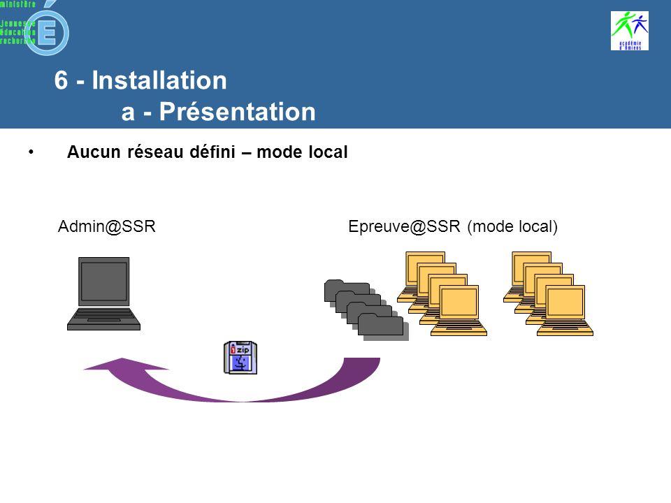6 - Installation a - Présentation Modes dinstallation Epreuve@SSR Modes dinstallation Admin@SSRAdmin@SSR Depuis CD En monoposte uniquement
