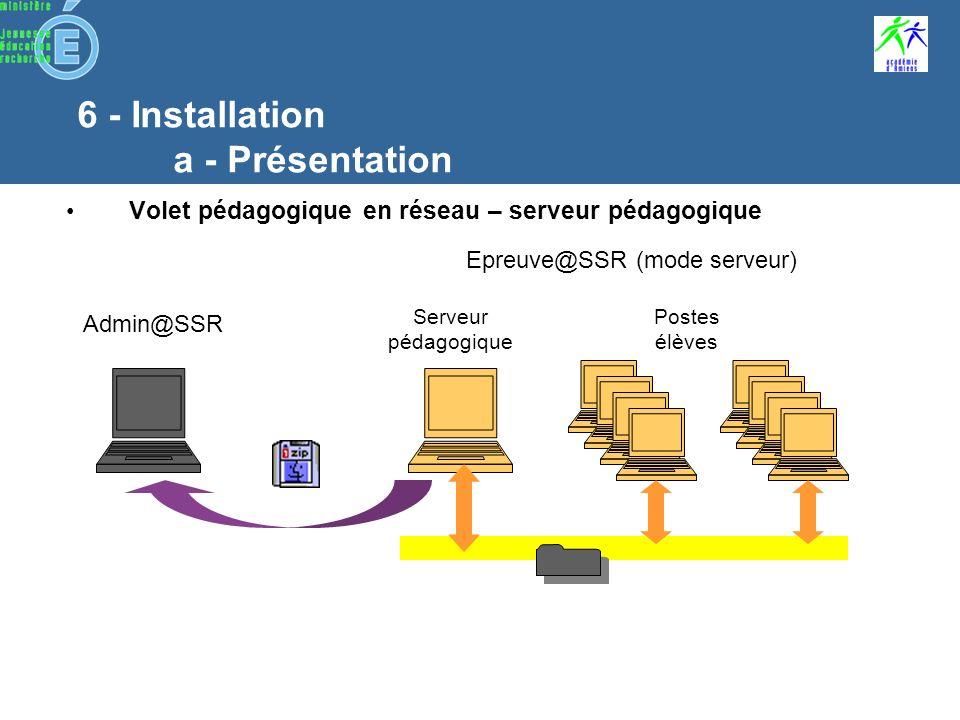 6 - Installation a - Présentation Volets administratif et pédagogique en réseau Admin@SSR Epreuve@SSR (mode serveur) Serveur pédagogiquePostes élèves
