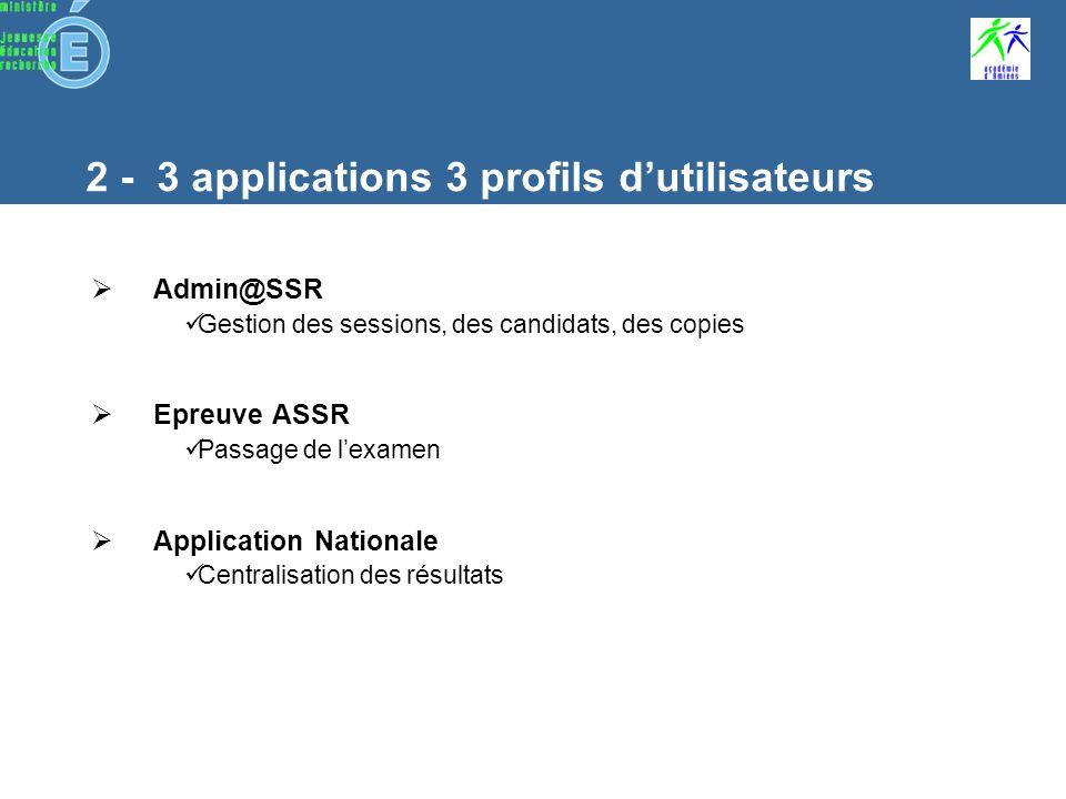 2 - 3 applications 3 profils dutilisateurs Admin@SSR Gestion des sessions, des candidats, des copies Epreuve ASSR Passage de lexamen Application Nationale Centralisation des résultats