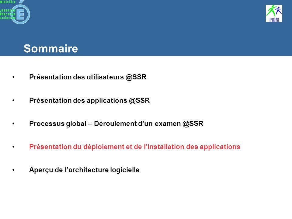 Sommaire Présentation des utilisateurs @SSR Présentation des applications @SSR Processus global – Déroulement dun examen @SSR Présentation du déploiement et de linstallation des applications Aperçu de larchitecture logicielle