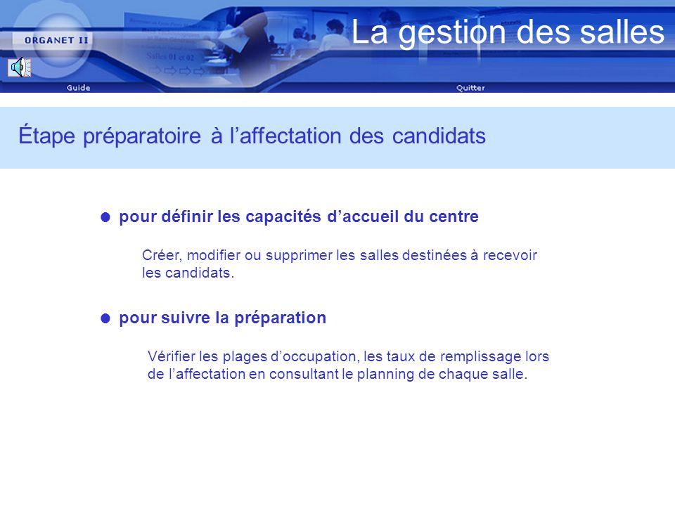 Le service Organet WEB Organet Gestion des salles - Création / modification - Suppression de salle Planning Affectation - Affectation / désaffectation