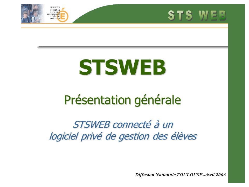 Diffusion Nationale TOULOUSE -Avril 2006 STSWEB Présentation générale STSWEB connecté à un logiciel privé de gestion des élèves