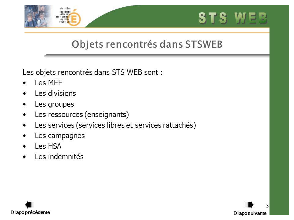 Diapo précédente Diapo suivante 3 Objets rencontrés dans STSWEB Les objets rencontrés dans STS WEB sont : Les MEF Les divisions Les groupes Les ressources (enseignants) Les services (services libres et services rattachés) Les campagnes Les HSA Les indemnités