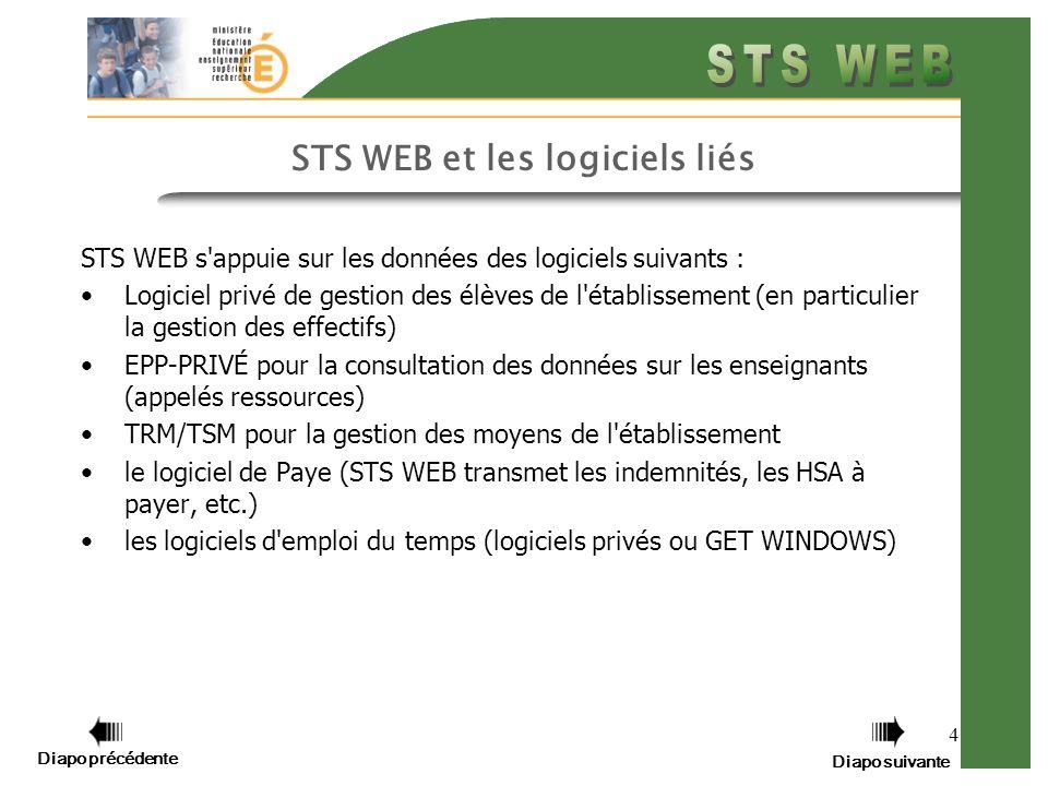 Diapo précédente Diapo suivante 4 STS WEB et les logiciels liés STS WEB s appuie sur les données des logiciels suivants : Logiciel privé de gestion des élèves de l établissement (en particulier la gestion des effectifs) EPP-PRIVÉ pour la consultation des données sur les enseignants (appelés ressources) TRM/TSM pour la gestion des moyens de l établissement le logiciel de Paye (STS WEB transmet les indemnités, les HSA à payer, etc.) les logiciels d emploi du temps (logiciels privés ou GET WINDOWS)