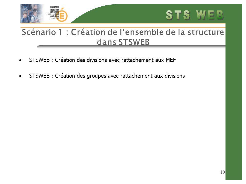 10 Scénario 1 : Création de lensemble de la structure dans STSWEB STSWEB : Création des divisions avec rattachement aux MEF STSWEB : Création des groupes avec rattachement aux divisions