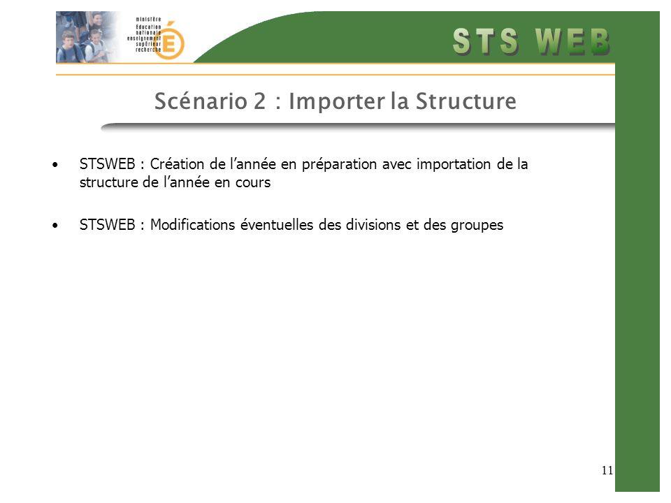 11 Scénario 2 : Importer la Structure STSWEB : Création de lannée en préparation avec importation de la structure de lannée en cours STSWEB : Modifications éventuelles des divisions et des groupes