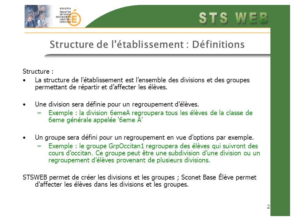 2 Structure de l établissement : Définitions Structure : La structure de l établissement est lensemble des divisions et des groupes permettant de répartir et daffecter les élèves.