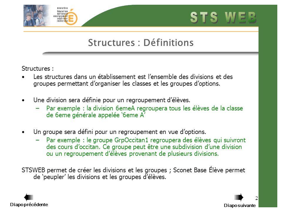 2 Structures : Définitions Structures : Les structures dans un établissement est lensemble des divisions et des groupes permettant dorganiser les classes et les groupes doptions.