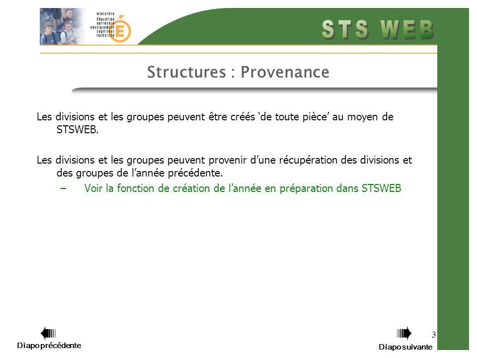 3 Structures : Provenance Les divisions et les groupes peuvent être créés de toute pièce au moyen de STSWEB.