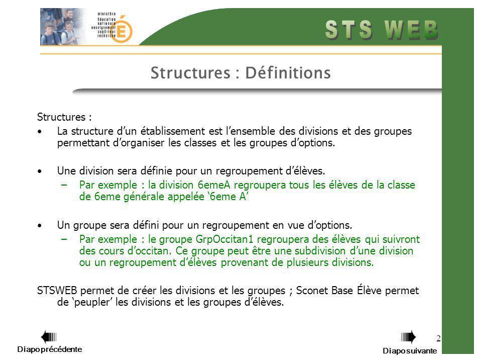 2 Structures : Définitions Structures : La structure dun établissement est lensemble des divisions et des groupes permettant dorganiser les classes et