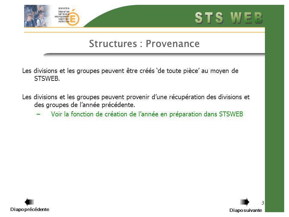 3 Structures : Provenance Les divisions et les groupes peuvent être créés de toute pièce au moyen de STSWEB. Les divisions et les groupes peuvent prov