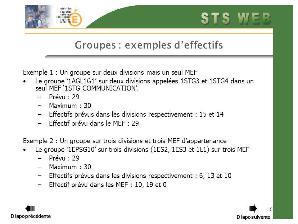 6 Groupes : exemples deffectifs Exemple 1 : Un groupe sur deux divisions mais un seul MEF Le groupe 1AGL1G1 sur deux divisions appelées 1STG3 et 1STG4