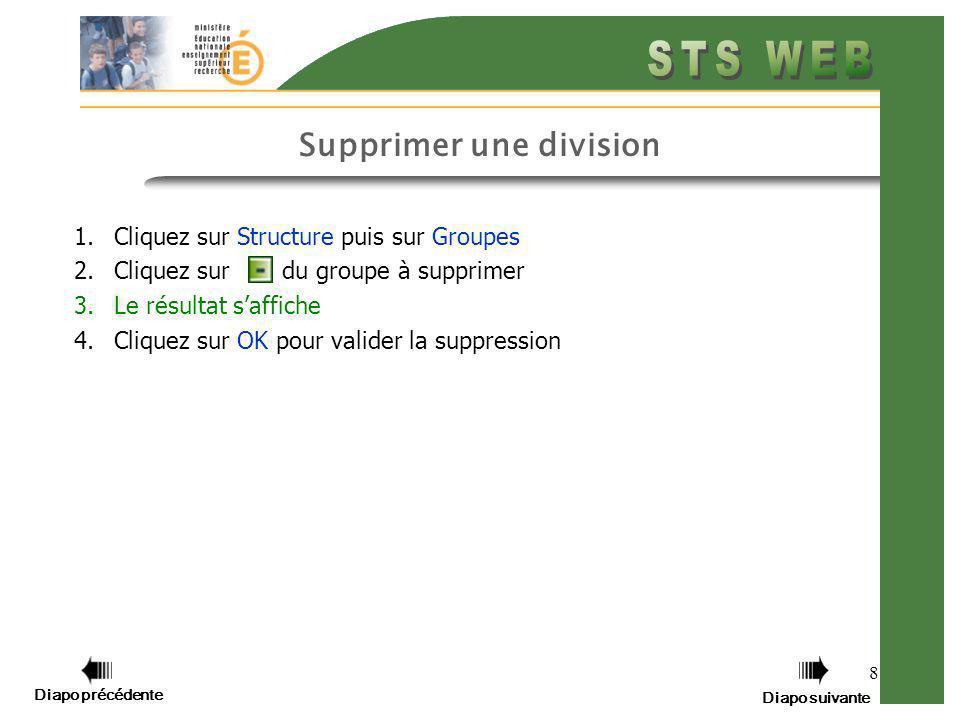 8 Supprimer une division 1.Cliquez sur Structure puis sur Groupes 2.Cliquez sur du groupe à supprimer 3.Le résultat saffiche 4.Cliquez sur OK pour val
