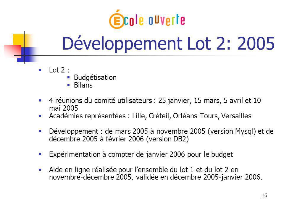 16 Développement Lot 2: 2005 Lot 2 : Budgétisation Bilans 4 réunions du comité utilisateurs : 25 janvier, 15 mars, 5 avril et 10 mai 2005 Académies re