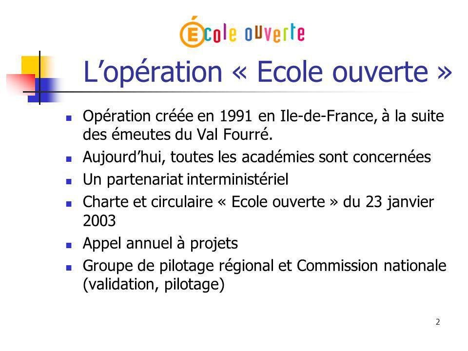 2 Lopération « Ecole ouverte » Opération créée en 1991 en Ile-de-France, à la suite des émeutes du Val Fourré. Aujourdhui, toutes les académies sont c